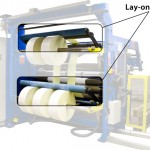 Lay-on rollers on a slitter rewinder